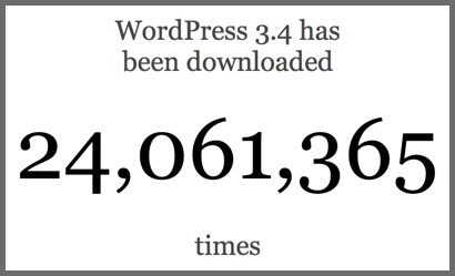 wordpress-3.4-downloads
