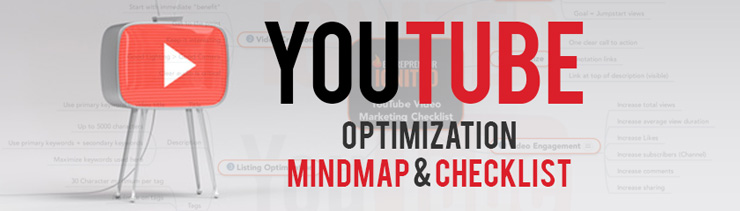 Youtube Optimization Mindmap
